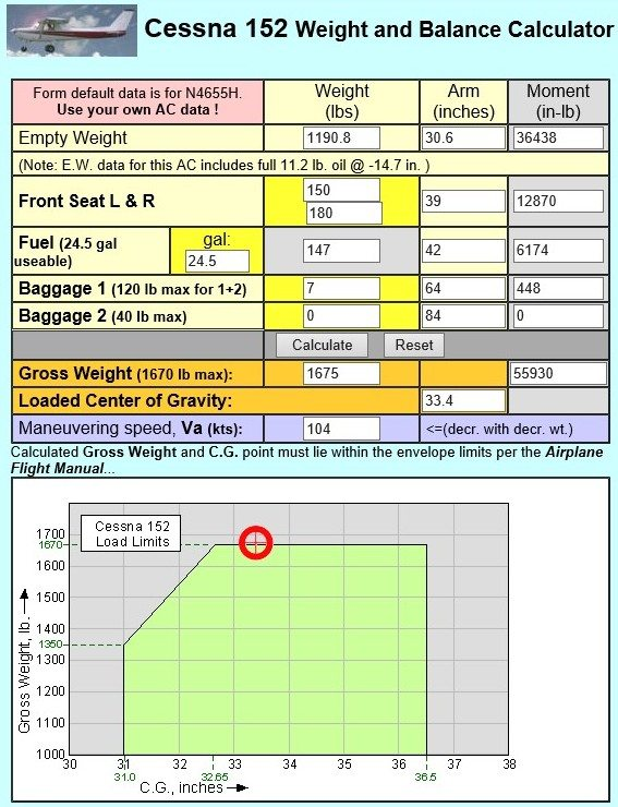Other planning tools – Aiming Higher – Flight training, Groundschool